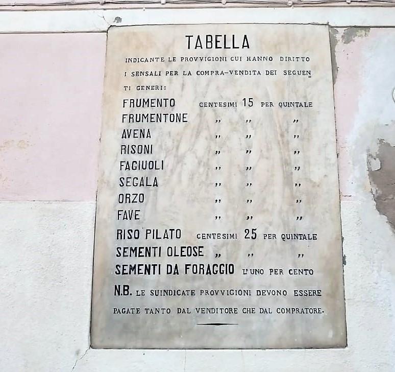 Tabella Formenton