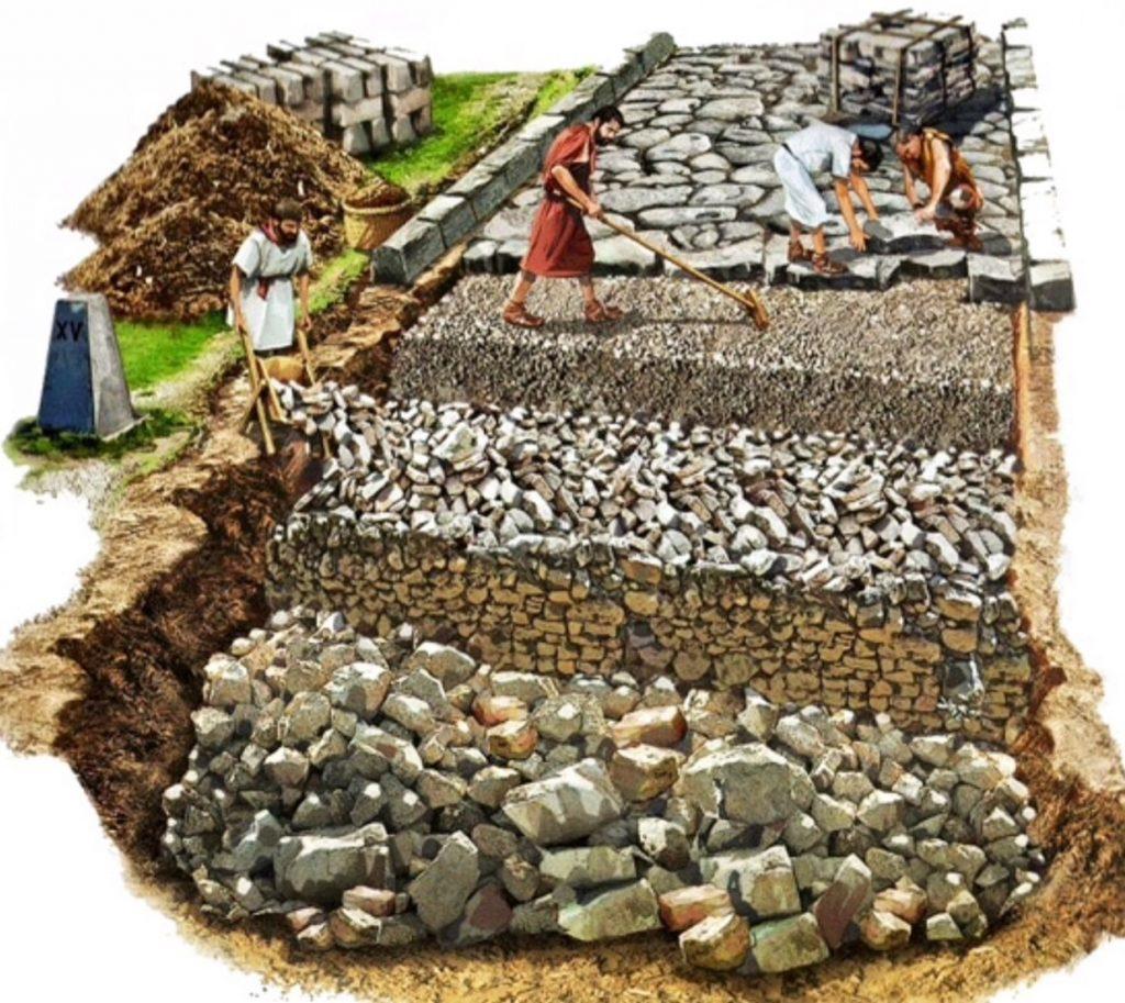 Adria e le strade romane Costruzione Di Una Strada Romana Foto Thinglink 1