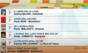Cinquina Finalista Premio Campiello 2021 800x423