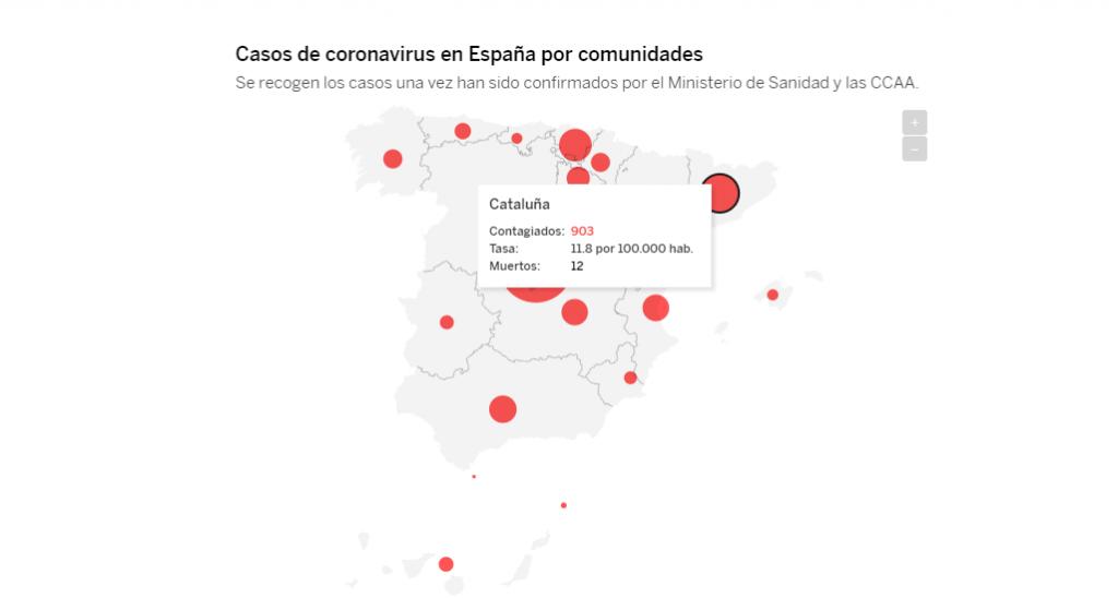 stato d'emergenza-Statistiche cataluña