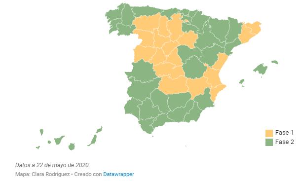 fase uno-Fasi In Spagna