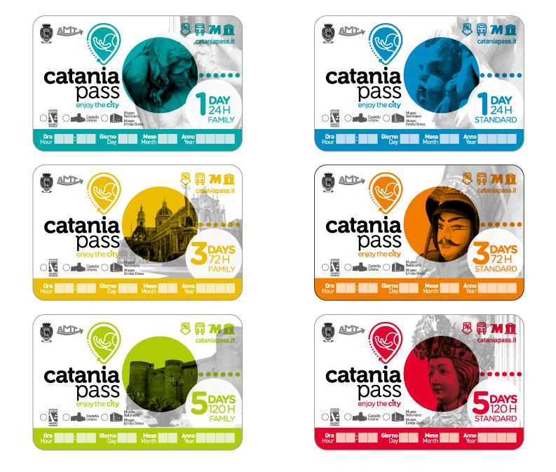 Catania tra riconoscimenti internazionali e turismo - itCatania