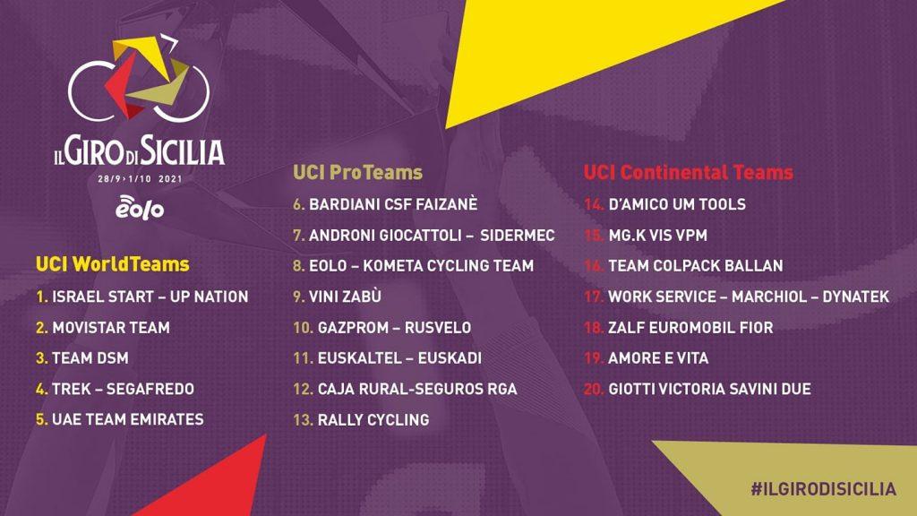 Giro Di Sicilia Squadre