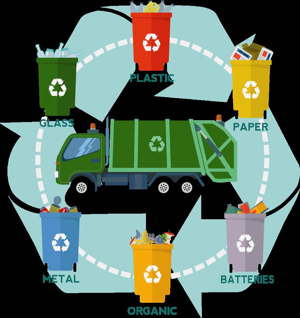 Plastik free - Camion