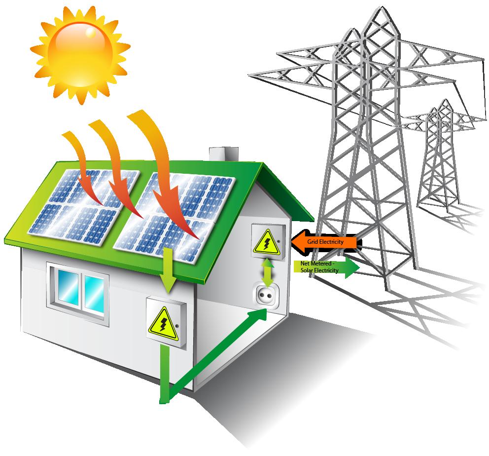 rigenerazione urbana - Fotovoltaico