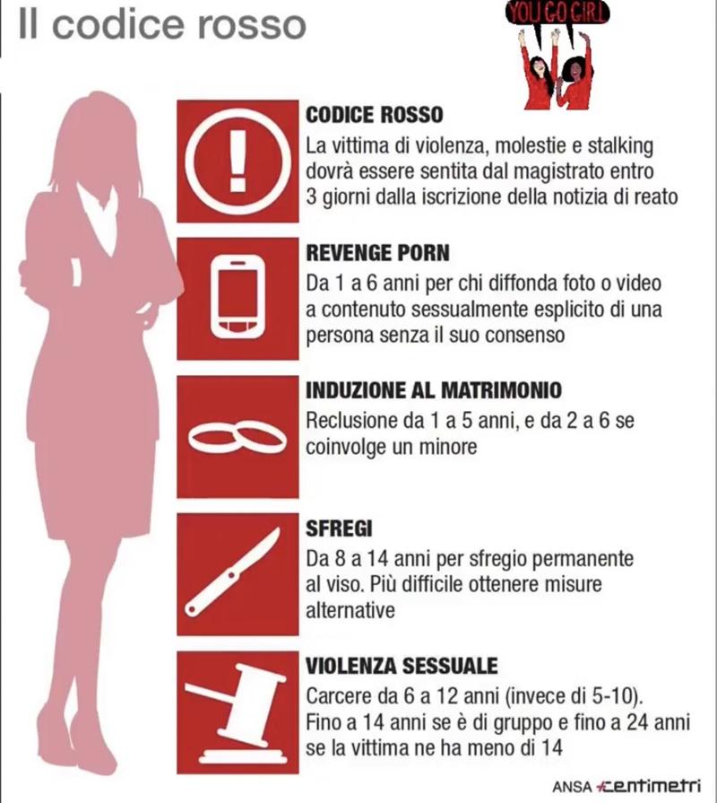 codice rosso - schema della legge
