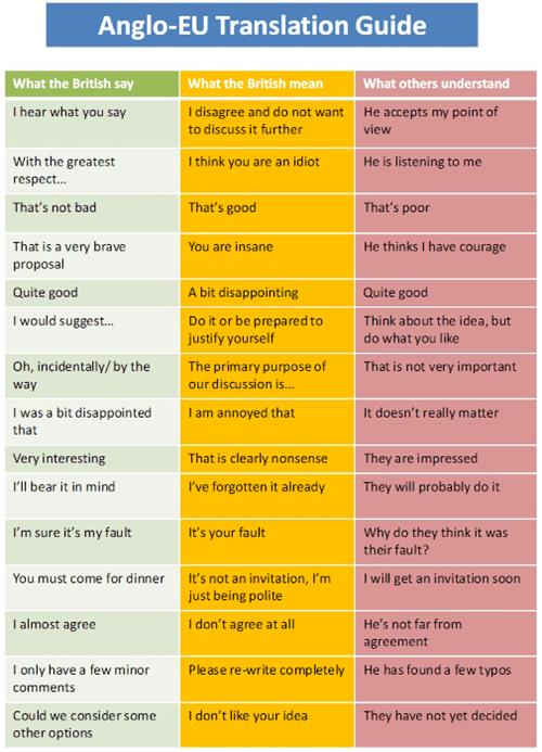 cos'è la politeness londra