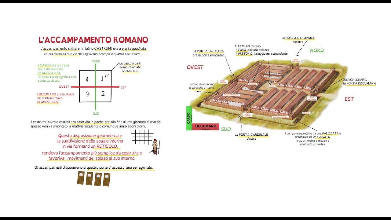 Il mistero della IX legione, l'accampamento romano diviso in cardo e decumano