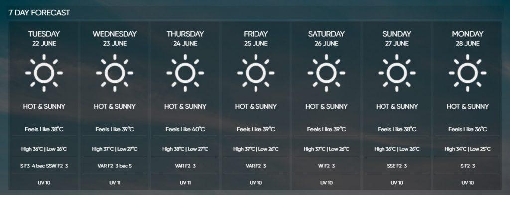 temperature in salita per tutta la settimana - tabella con i giorni della settimana e le temperature