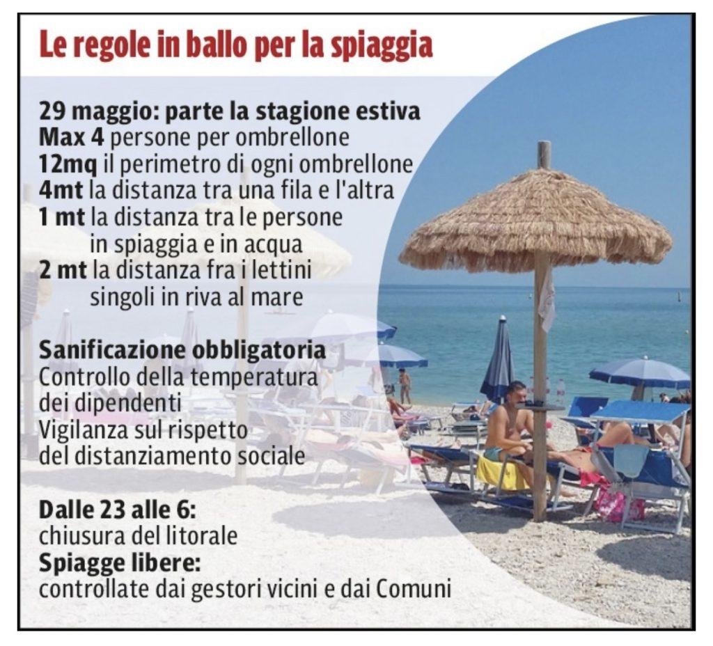 Spiaggia E Coronavirus Le Regole