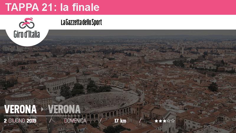 Il Giro D'italia si concluderà a Verona