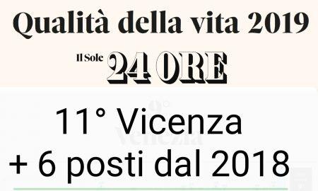 Qualita Della Vita
